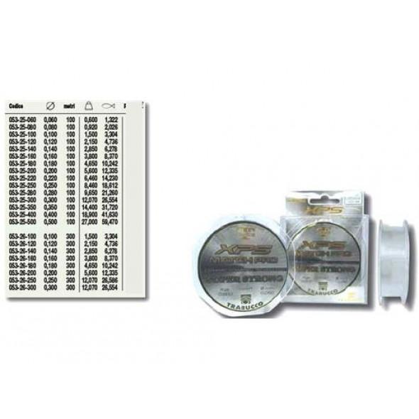 Monofilo T-Force Matc-pro 100mt mm 0,40 *Fine serie*