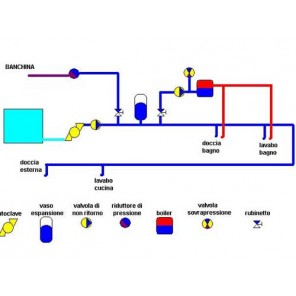 Serbatoio di espansione in ABS per pompe autoclave