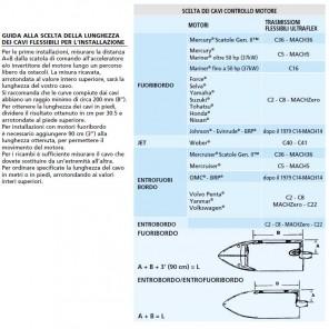 Cavo Ultraflex C8 Per Leva Controllo Motore