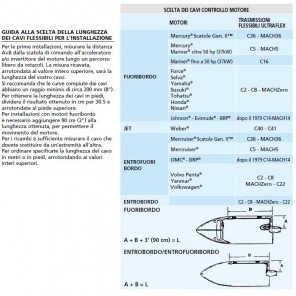 Cavo Ultraflex C14 Per Leva Controllo Motore