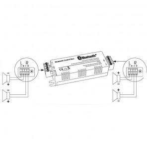 Amplificatore Bluetooth 4 canali per 30 Watt