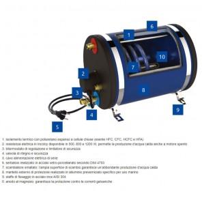 Boat Boiler Nautico ATI BT2212 Scalda Acqua 22 Litri 1250w
